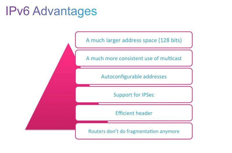 IPV6ADVANTAGES