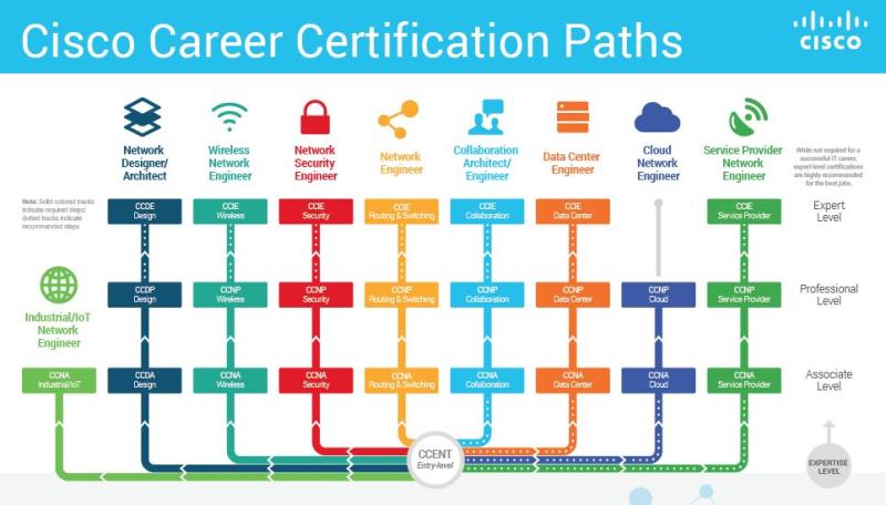 Career Certification Pathways Vzw Biasc Asbl