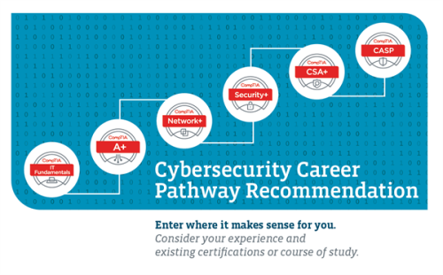 CompTIA-pathway-cover-image-2