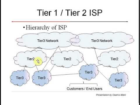 Tier1-2