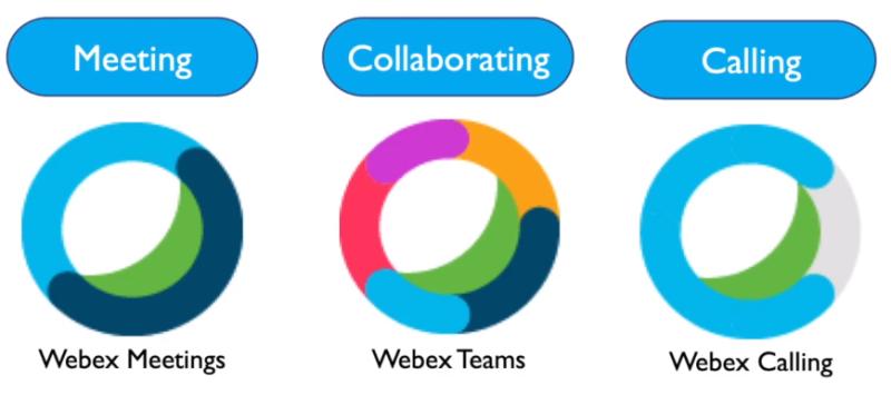 Webex123