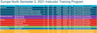 EN-BENELUX-2021-INSTR-TR